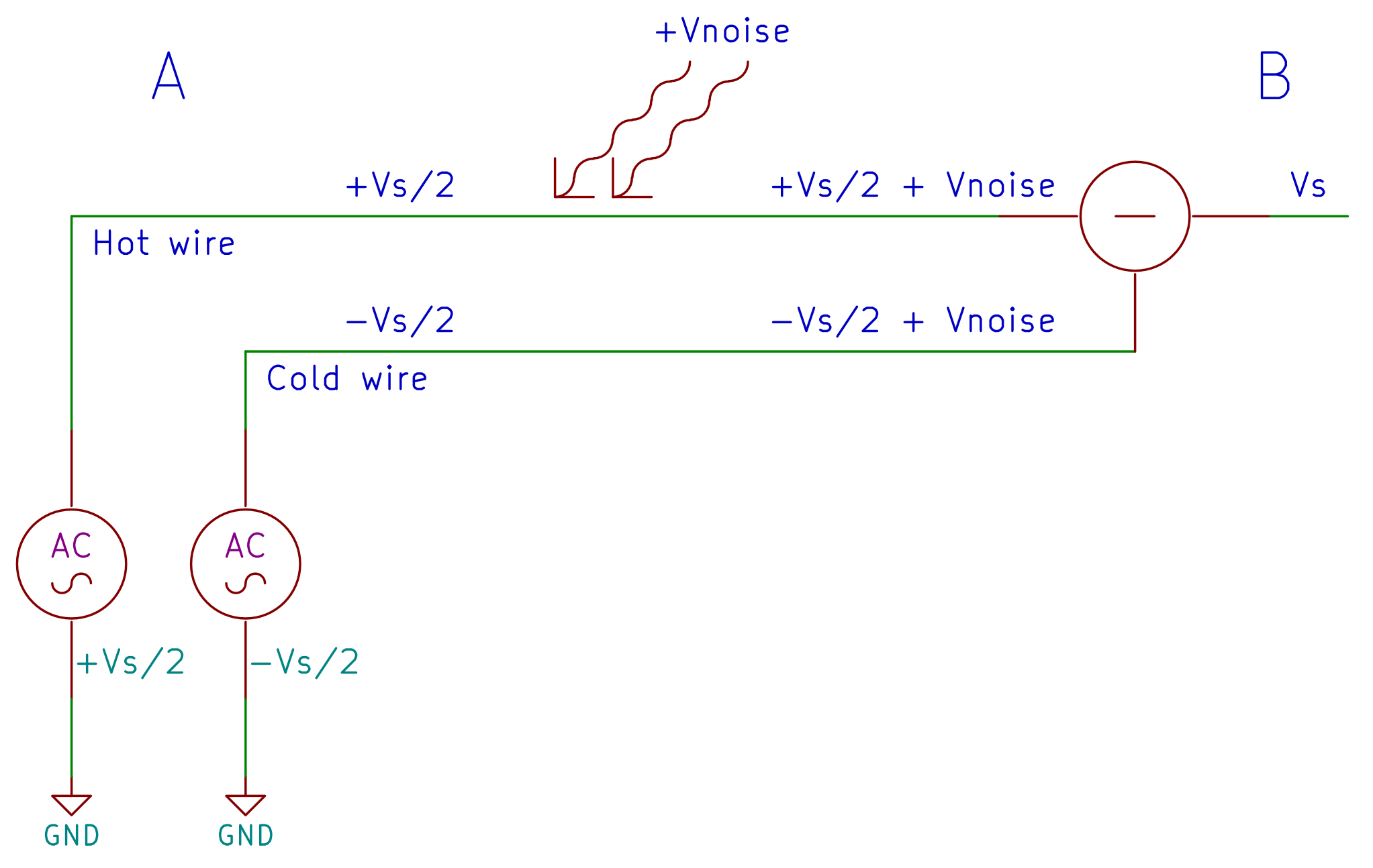 Balanced line schematic