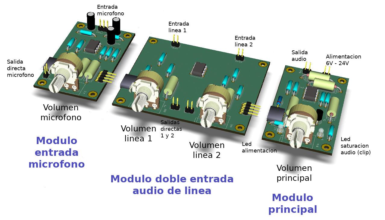 Foto del mixer modulare