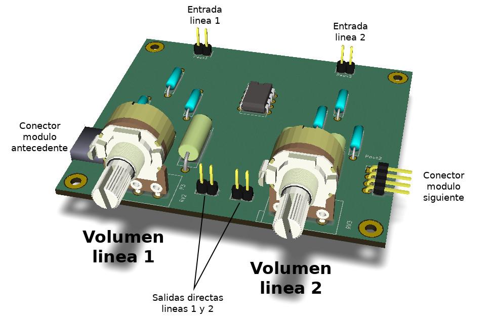 Foto del módulo de linea