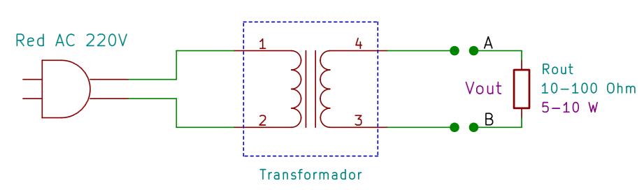El circuito de medida