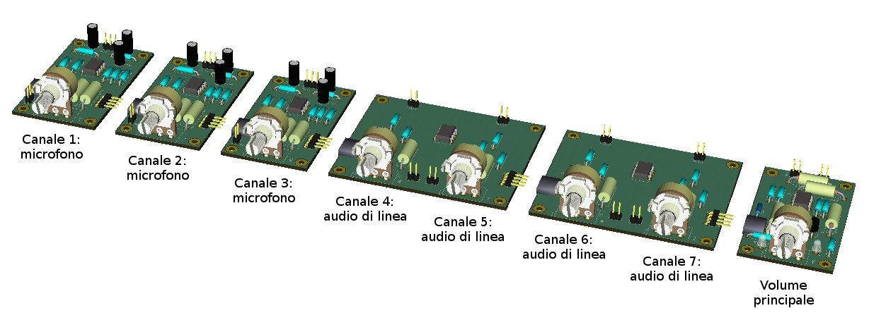 Esempio mixer 7 canali